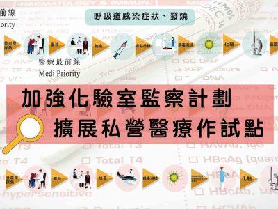 【加強化驗室監察計劃】私營醫療作試點